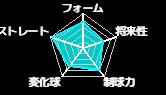 砺波 工業 高校 ホームページ