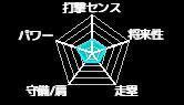 西野力矢(JR西日本)のみんなの評価